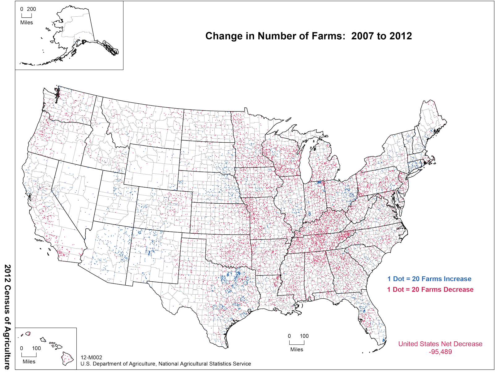 Change in the number of US farms from 2007 to 2012