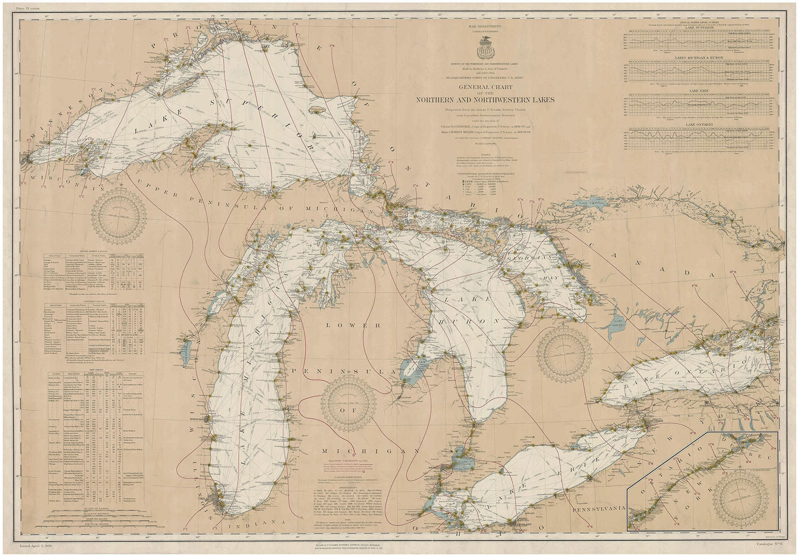 A 1909 nautical chart of the Great Lakes