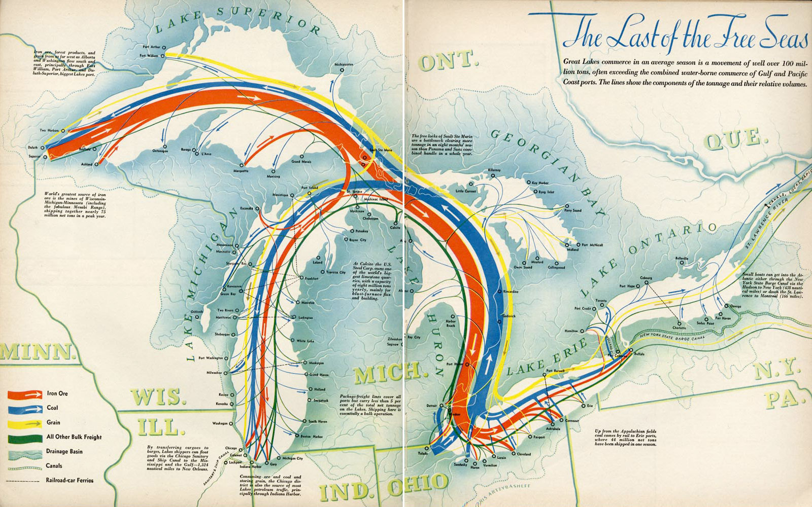 A 1940 map of commodities trade in the Great Lakes